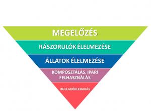 piramis_valasz_02